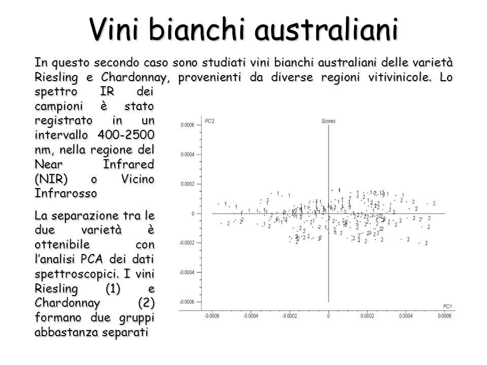 Vini bianchi australiani In questo secondo caso sono studiati vini bianchi australiani delle varietà Riesling e Chardonnay, provenienti da diverse regioni vitivinicole.