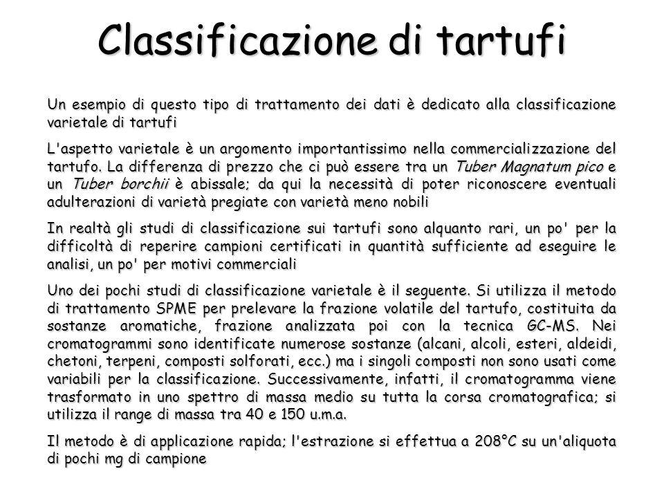 Un esempio di questo tipo di trattamento dei dati è dedicato alla classificazione varietale di tartufi L aspetto varietale è un argomento importantissimo nella commercializzazione del tartufo.