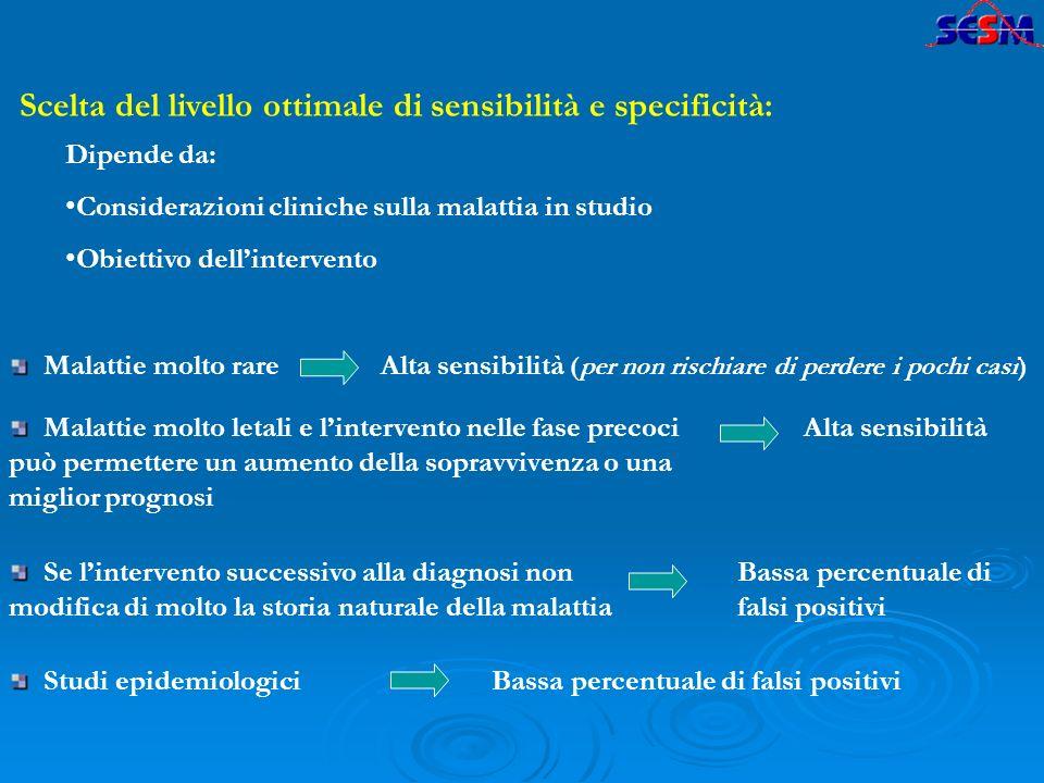 Dipende da: Considerazioni cliniche sulla malattia in studio Obiettivo dellintervento Scelta del livello ottimale di sensibilità e specificità: Malatt