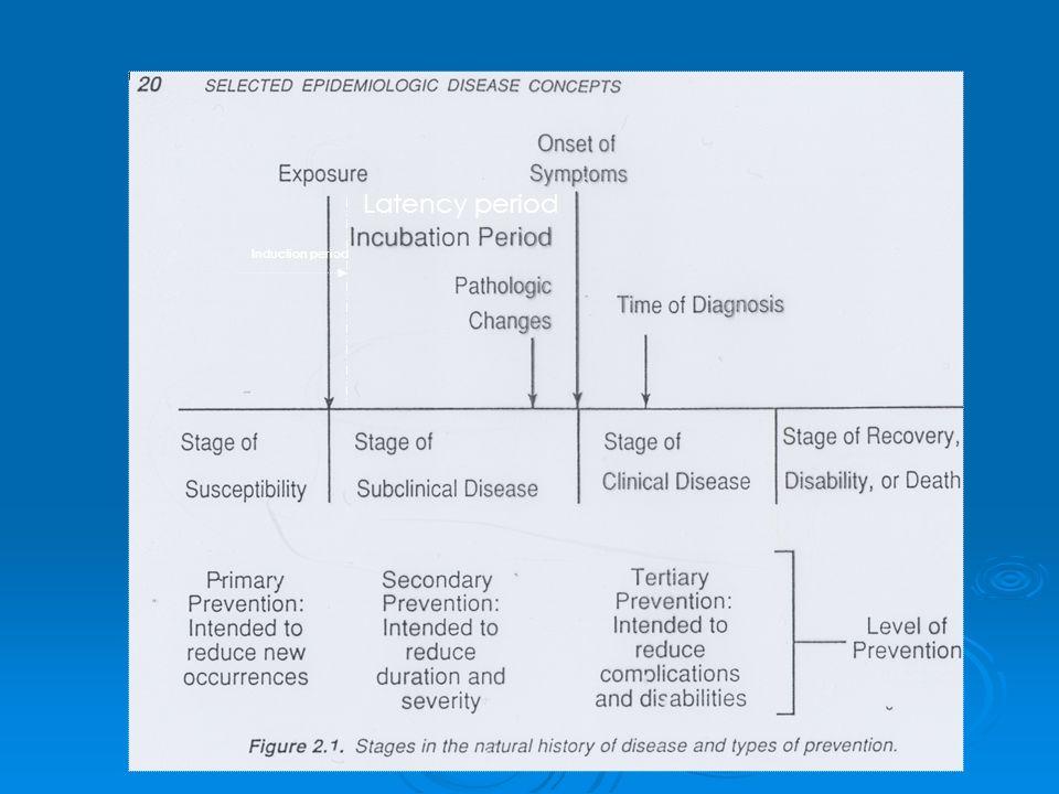 Prevenzione primaria = Rimozione dei fattori di rischio (ad esempio, campagne contro il fumo o contro lalcoolismo) o riduzione degli effetti dellesposizione (vaccinazioni).