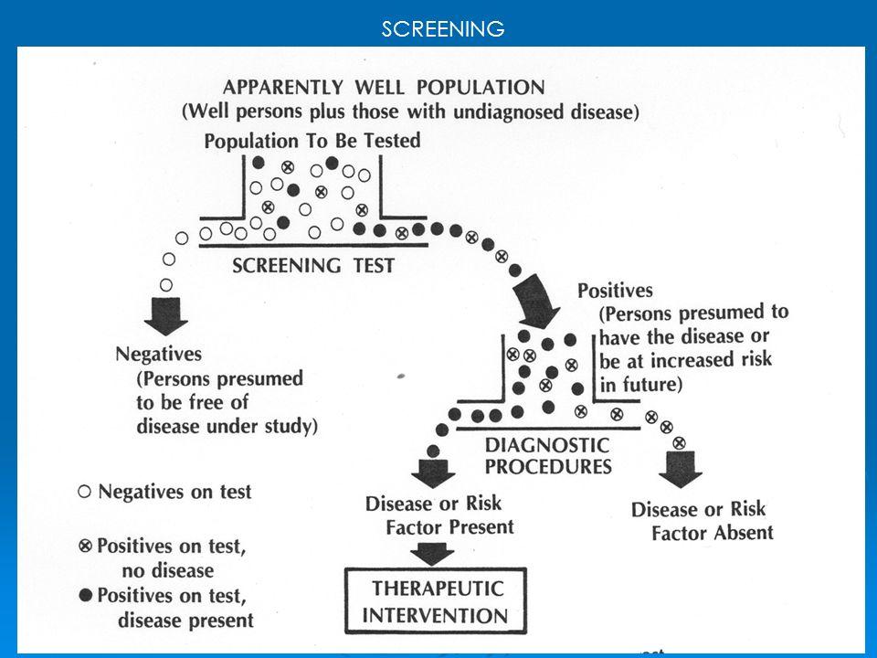 Esercizio: la tabella riporta i risultati del test ELISA per HTLV-III tra pazienti con AIDS e donatori di sangue sani (Weiss et al., 1985): per ogni valore del cut off sono specificati i pazienti che risultano negativi al test.