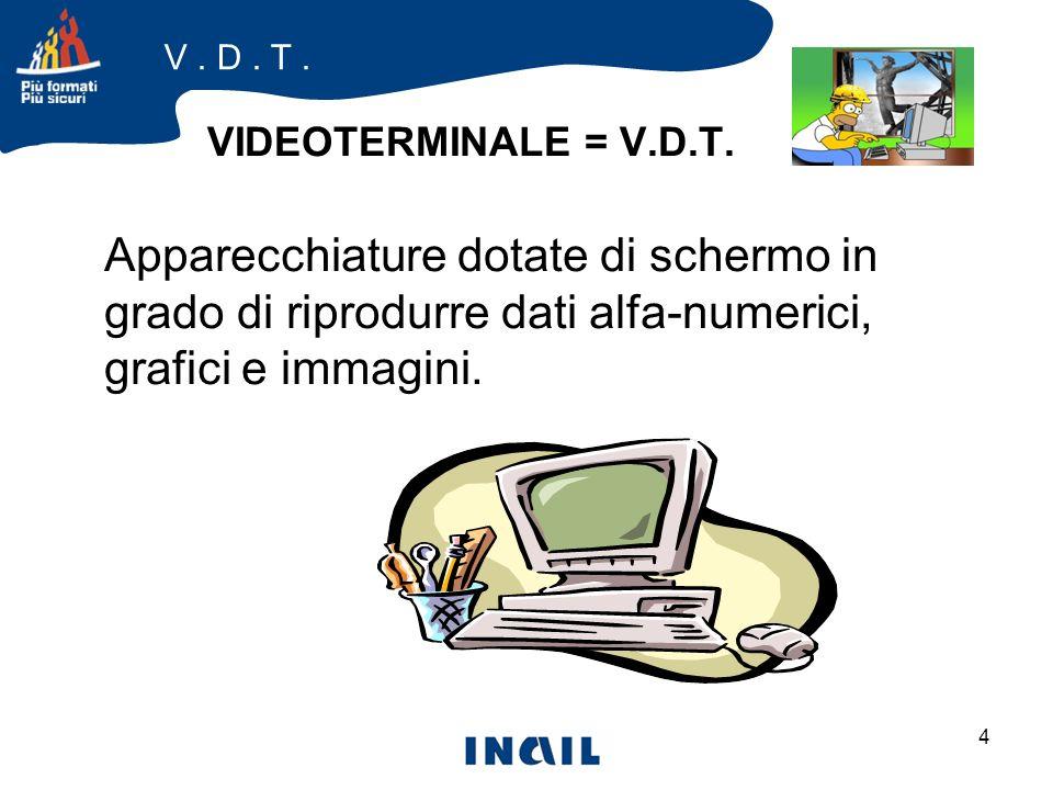 15 Ambiente e Postazione I monitor sono posti a 90° rispetto le finestre Le finestre sono schermate con veneziane Le postazioni al VDT distano almeno 1 m dalle finestre ADEGUATI