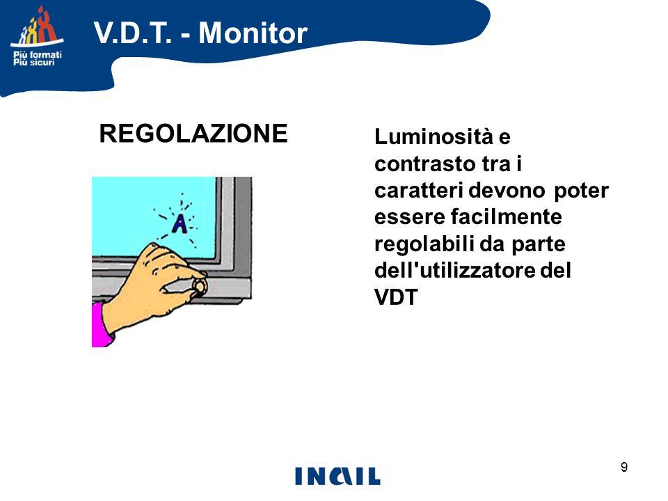 20 Ambiente e Postazione Il videoterminalista deve potersi alzare agevolmente dal sedile e transitare liberamente intorno al posto di lavoro.