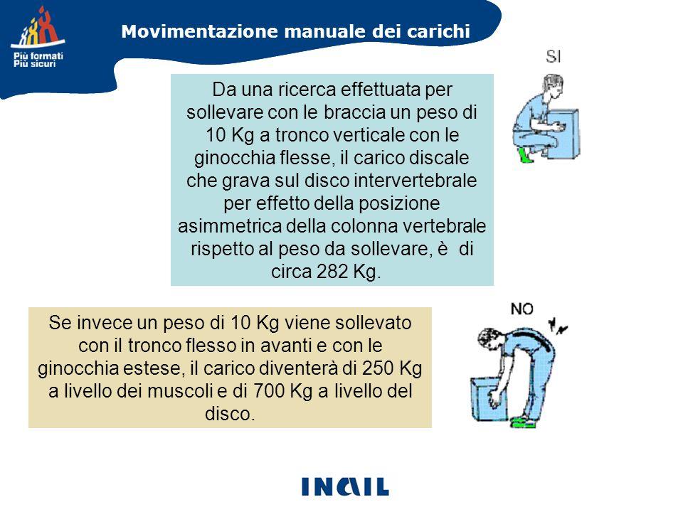 Movimentazione manuale dei carichi Da una ricerca effettuata per sollevare con le braccia un peso di 10 Kg a tronco verticale con le ginocchia flesse,