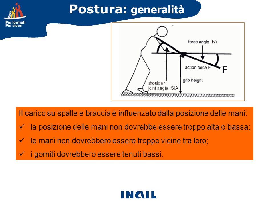 Postura: generalità Il carico su spalle e braccia è influenzato dalla posizione delle mani: la posizione delle mani non dovrebbe essere troppo alta o