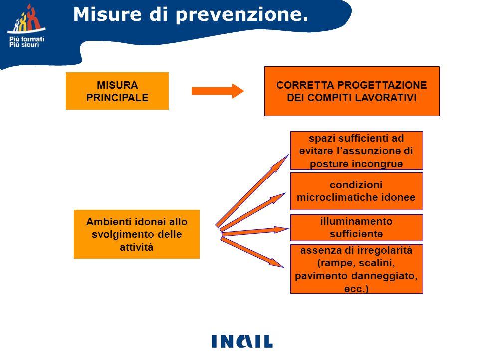 Misure di prevenzione. MISURA PRINCIPALE CORRETTA PROGETTAZIONE DEI COMPITI LAVORATIVI Ambienti idonei allo svolgimento delle attività spazi sufficien