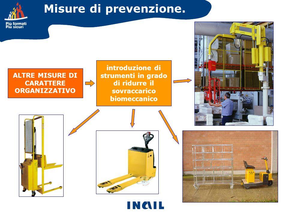 Misure di prevenzione. ALTRE MISURE DI CARATTERE ORGANIZZATIVO introduzione di strumenti in grado di ridurre il sovraccarico biomeccanico