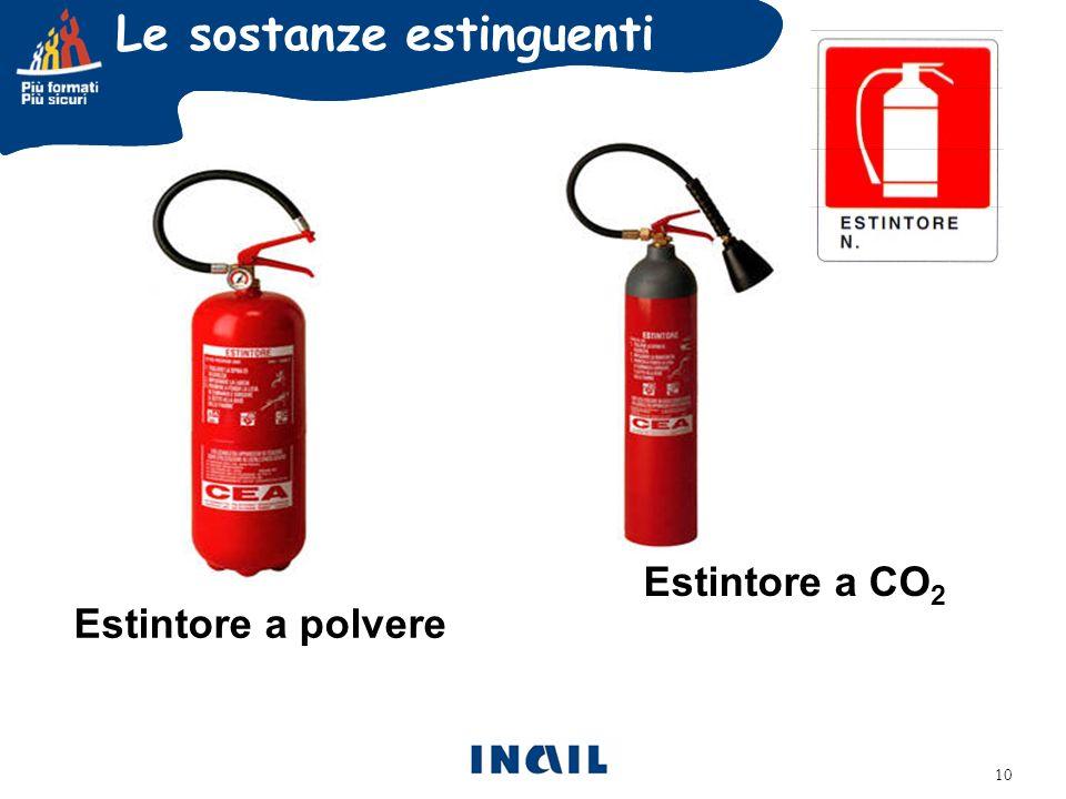 Estintore a CO 2 10 Le sostanze estinguenti Estintore a polvere