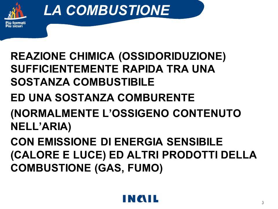 3 REAZIONE CHIMICA (OSSIDORIDUZIONE) SUFFICIENTEMENTE RAPIDA TRA UNA SOSTANZA COMBUSTIBILE ED UNA SOSTANZA COMBURENTE (NORMALMENTE LOSSIGENO CONTENUTO NELLARIA) CON EMISSIONE DI ENERGIA SENSIBILE (CALORE E LUCE) ED ALTRI PRODOTTI DELLA COMBUSTIONE (GAS, FUMO) LA COMBUSTIONE