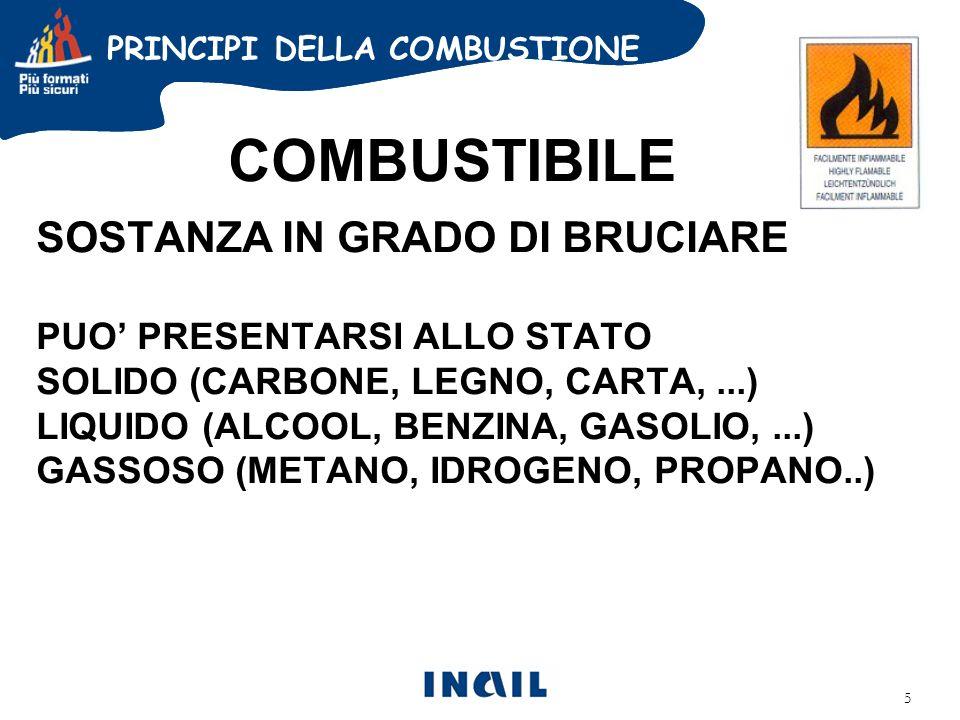 5 COMBUSTIBILE SOSTANZA IN GRADO DI BRUCIARE PUO PRESENTARSI ALLO STATO SOLIDO (CARBONE, LEGNO, CARTA,...) LIQUIDO (ALCOOL, BENZINA, GASOLIO,...) GASSOSO (METANO, IDROGENO, PROPANO..) PRINCIPI DELLA COMBUSTIONE