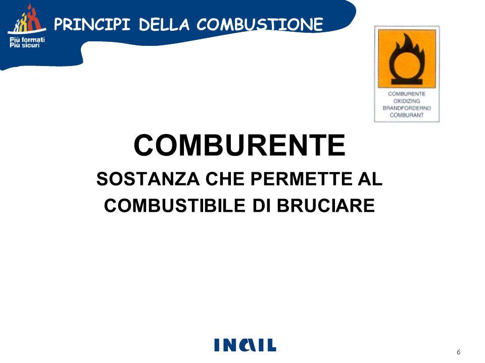 6 COMBURENTE SOSTANZA CHE PERMETTE AL COMBUSTIBILE DI BRUCIARE PRINCIPI DELLA COMBUSTIONE