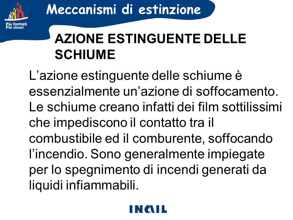 Meccanismi di estinzione AZIONE ESTINGUENTE DELLE SCHIUME Lazione estinguente delle schiume è essenzialmente unazione di soffocamento.