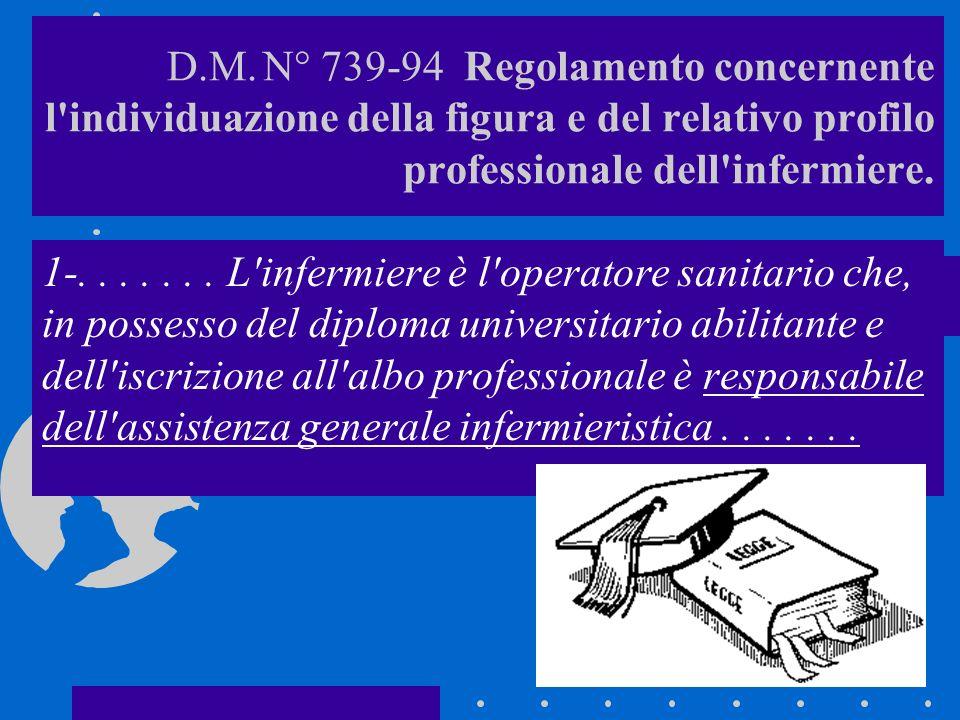D.M.N° 739-94 Regolamento concernente l individuazione della figura e del relativo profilo professionale dell infermiere.