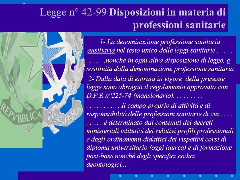 Legge n° 42-99 Disposizioni in materia di professioni sanitarie 1- La denominazione professione sanitaria ausiliaria nel testo unico delle leggi sanitarie..........,nonchè in ogni altra disposizione di legge, è sostituita dalla denominazione professione sanitaria 2- Dalla data di entrata in vigore della presente legge sono abrogati il regolamento approvato con D.P.R n°225-74 (mansionario)...................