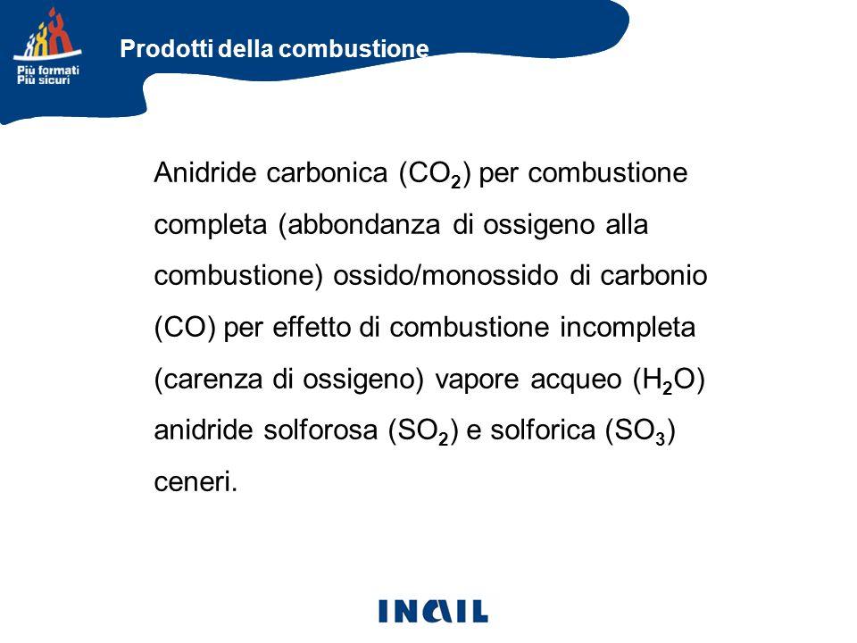 Prodotti della combustione Anidride carbonica (CO 2 ) per combustione completa (abbondanza di ossigeno alla combustione) ossido/monossido di carbonio