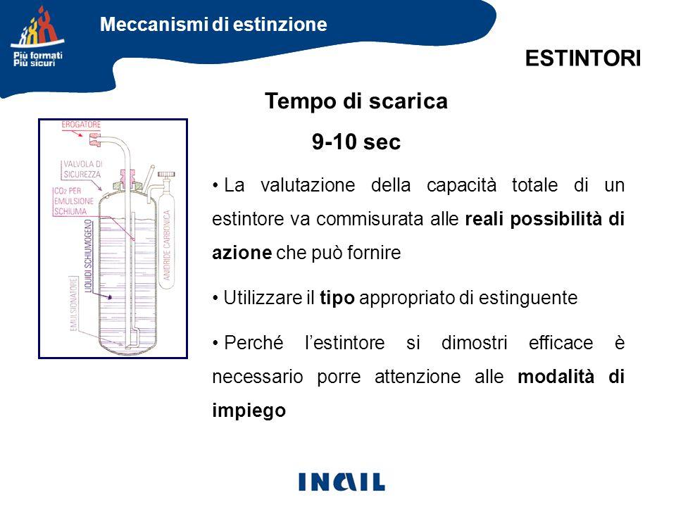 La valutazione della capacità totale di un estintore va commisurata alle reali possibilità di azione che può fornire Utilizzare il tipo appropriato di