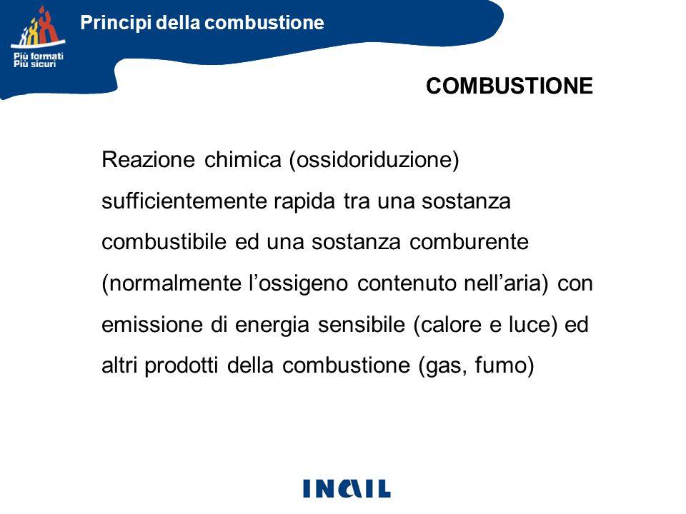 Principi della combustione Reazione chimica (ossidoriduzione) sufficientemente rapida tra una sostanza combustibile ed una sostanza comburente (normal