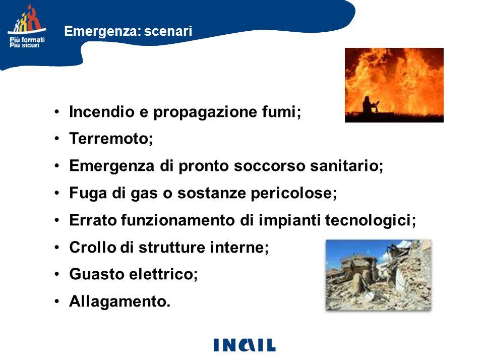Incendio e propagazione fumi; Terremoto; Emergenza di pronto soccorso sanitario; Fuga di gas o sostanze pericolose; Errato funzionamento di impianti t