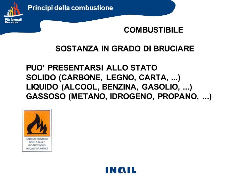 SOSTANZA IN GRADO DI BRUCIARE PUO PRESENTARSI ALLO STATO SOLIDO (CARBONE, LEGNO, CARTA,...) LIQUIDO (ALCOOL, BENZINA, GASOLIO,...) GASSOSO (METANO, ID