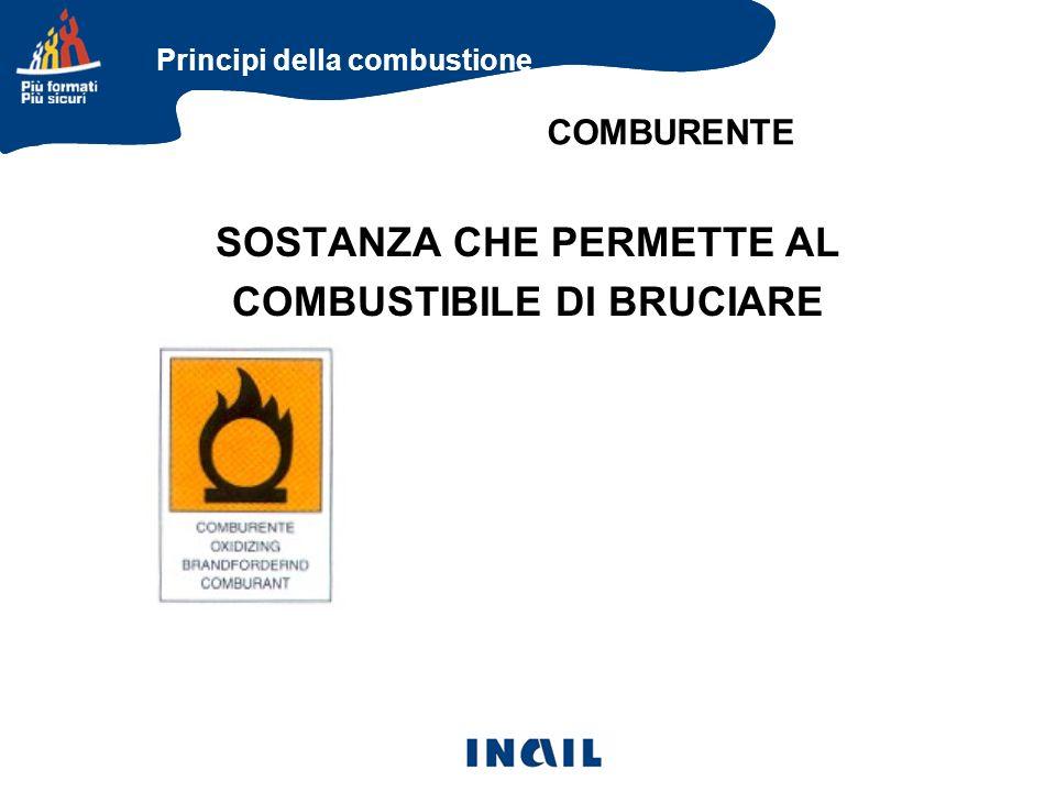 CLASSIFICAZIONE DEI FUOCHI (C.E.N.- U.N.I.) CLASSE A: FUOCHI DA MATERIALI SOLIDI, GENERALMENTE DI NATURA ORGANICA, LA CUI COMBUSTIONE AVVIENE CON COMBUSTIONE DI BRACI; CLASSE B: FUOCHI DA LIQUIDI O DA SOLIDI LIQUEFATTIBILI; Classificazione dei fuochi