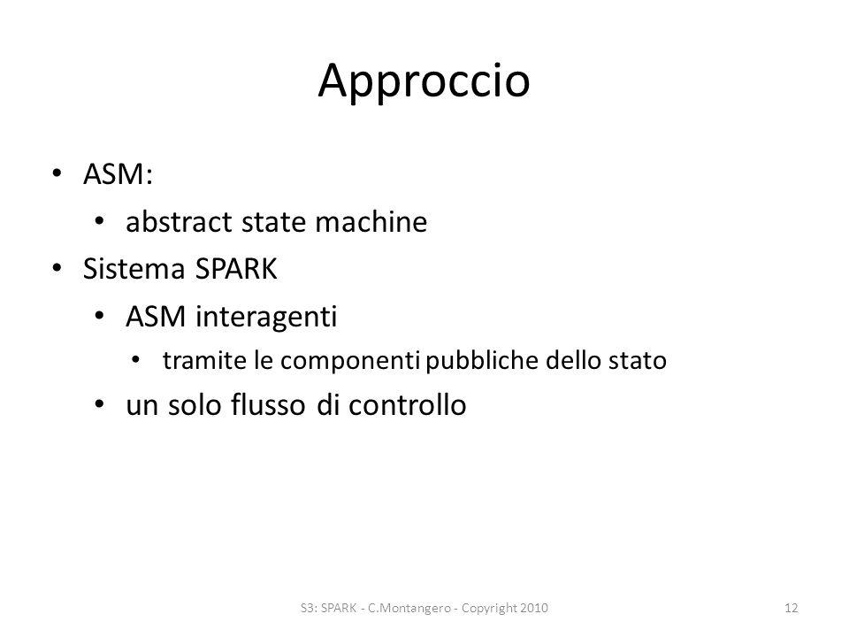 Approccio ASM: abstract state machine Sistema SPARK ASM interagenti tramite le componenti pubbliche dello stato un solo flusso di controllo S3: SPARK - C.Montangero - Copyright 201012
