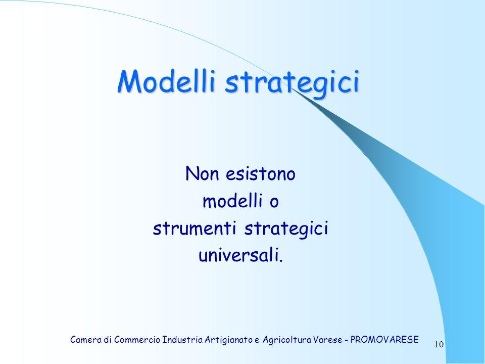 10 Modelli strategici Non esistono modelli o strumenti strategici universali.