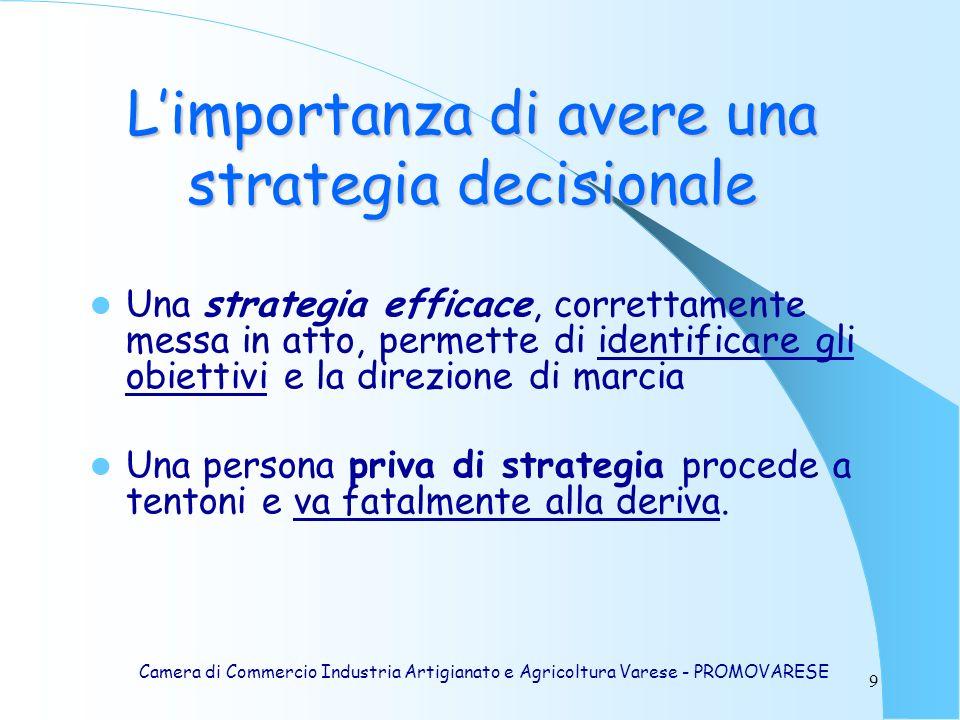 9 Una strategia efficace, correttamente messa in atto, permette di identificare gli obiettivi e la direzione di marcia Una persona priva di strategia procede a tentoni e va fatalmente alla deriva.