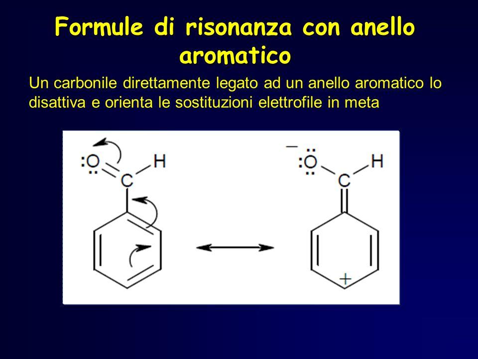 Formule di risonanza con anello aromatico Un carbonile direttamente legato ad un anello aromatico lo disattiva e orienta le sostituzioni elettrofile i