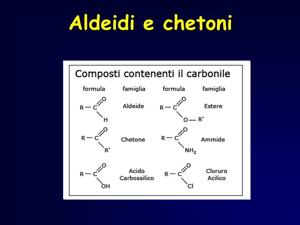 Riduzione di chetoni mediante addizione di idrogeno al doppio legame C=O Ad elevate P e T in presenza di un catalizzatore e di un riducente, il doppio legame viene trasformato in legame semplice con laggiunta di atomi di idrogeno OH CR ALCOL SECONDARIO R H rid P e T elevate Ni in polvere + 2LiH RC R O CHETONE