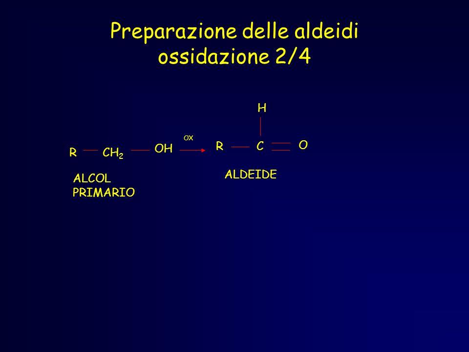 Preparazione delle aldeidi ossidazione 2/4 OH CH 2 R RC H O OX ALDEIDE ALCOL PRIMARIO