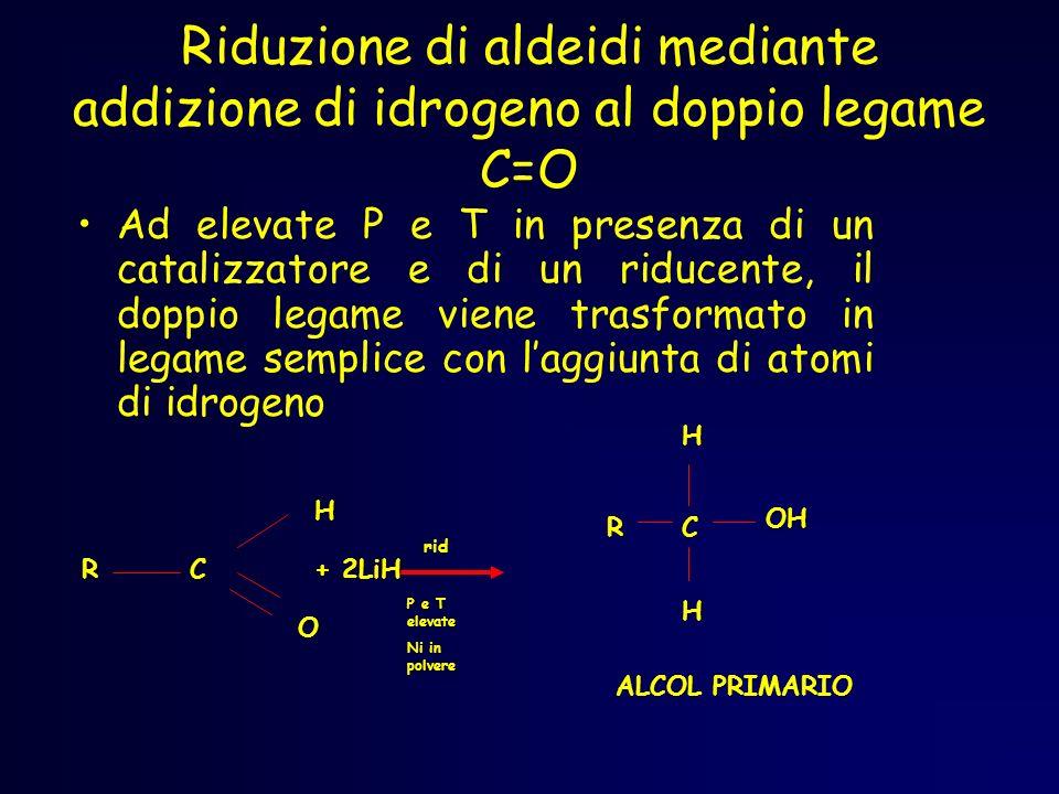 Riduzione di aldeidi mediante addizione di idrogeno al doppio legame C=O Ad elevate P e T in presenza di un catalizzatore e di un riducente, il doppio