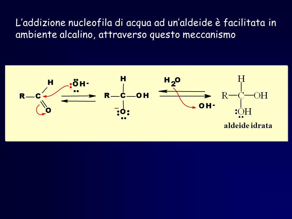 RC H O OH - RC H O OH H 2 O OH - aldeide idrata Laddizione nucleofila di acqua ad unaldeide è facilitata in ambiente alcalino, attraverso questo mecca