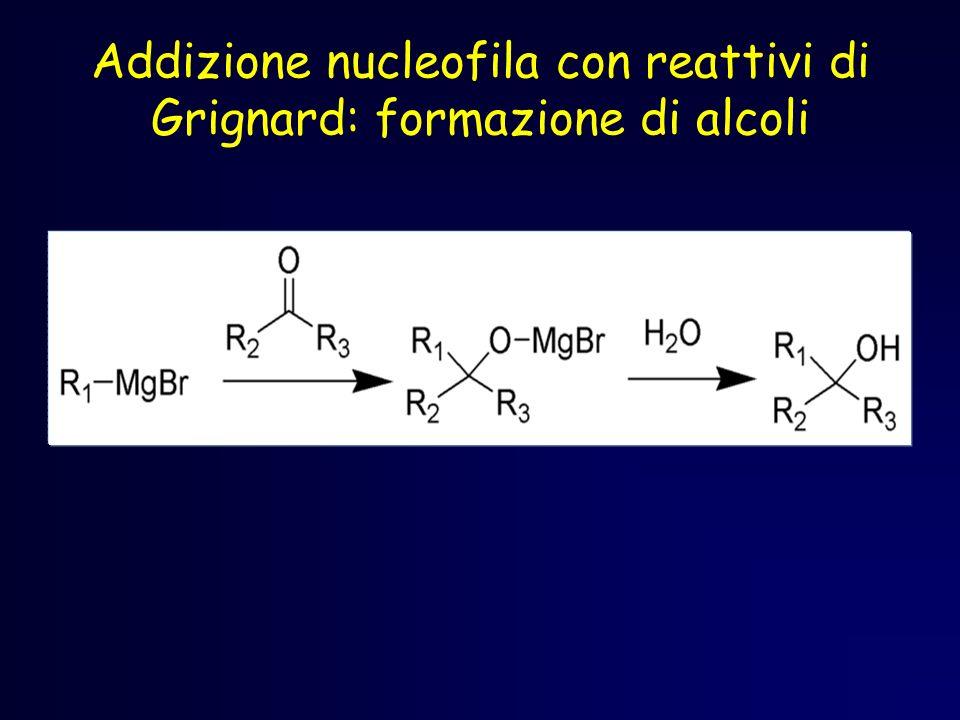 Addizione nucleofila con reattivi di Grignard: formazione di alcoli