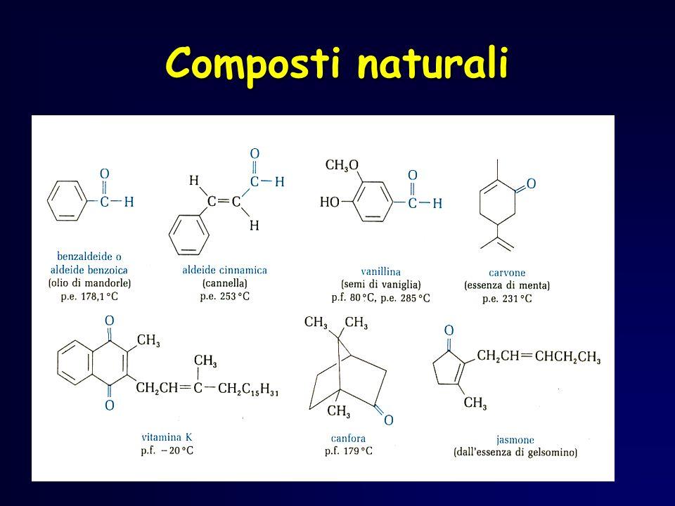 L acqua, come gli alcoli, è un nucleofilo all ossigeno e può addizionarsi in modo reversibile alle aldeidi e ai chetoni.