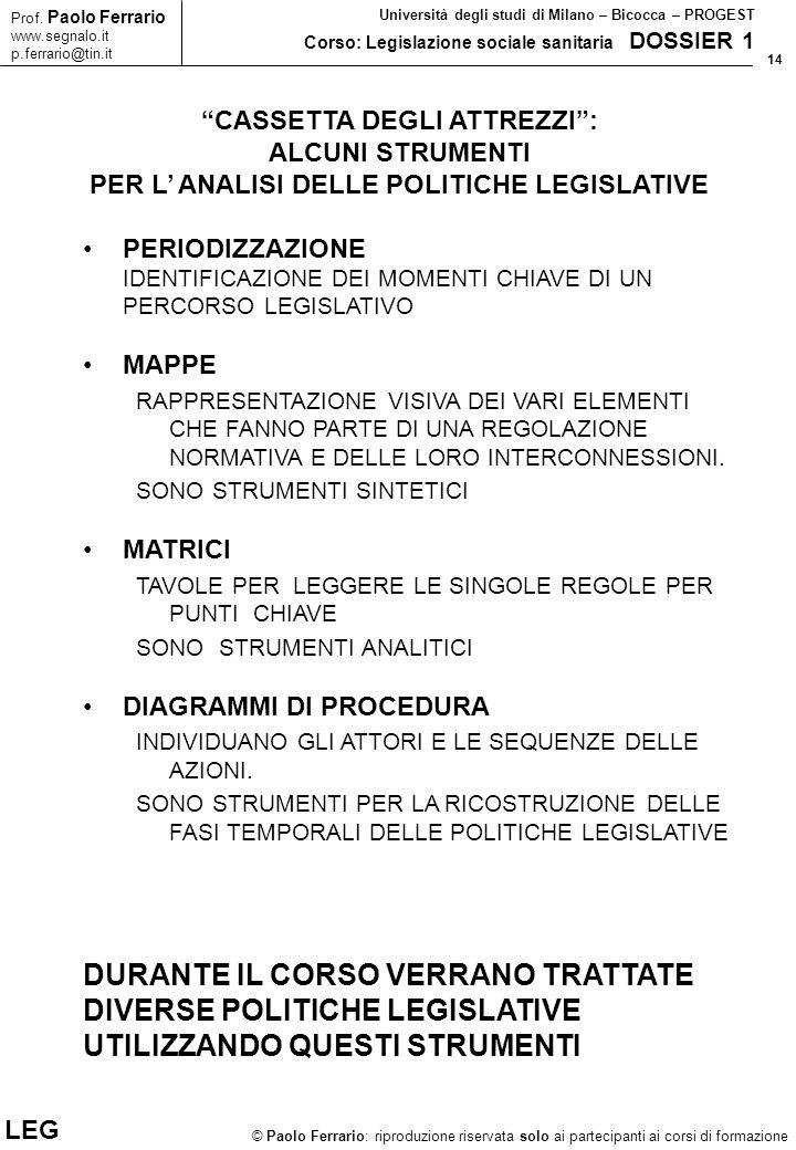 14 © Paolo Ferrario: riproduzione riservata solo ai partecipanti ai corsi di formazione Prof.