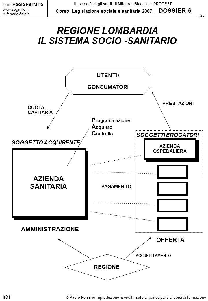 23 © Paolo Ferrario: riproduzione riservata solo ai partecipanti ai corsi di formazione Prof.