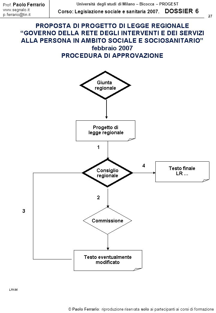 27 © Paolo Ferrario: riproduzione riservata solo ai partecipanti ai corsi di formazione Prof. Paolo Ferrario www.segnalo.it p.ferrario@tin.it Universi