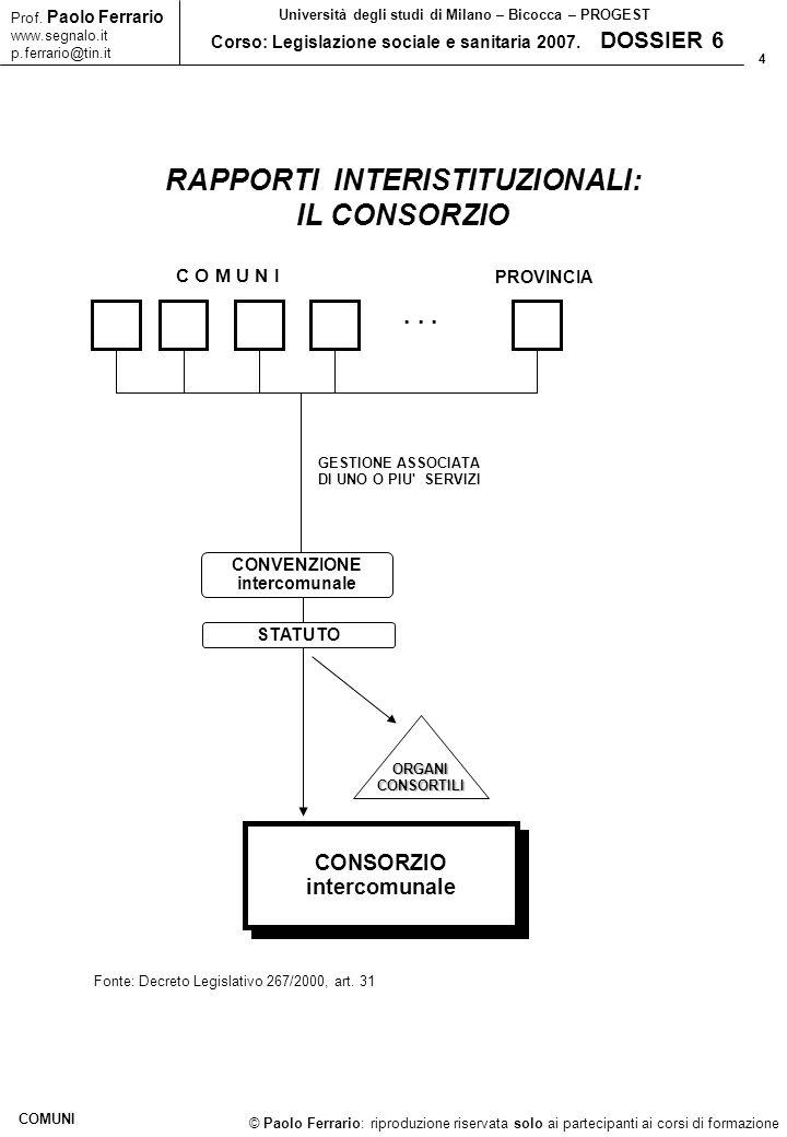 5 © Paolo Ferrario: riproduzione riservata solo ai partecipanti ai corsi di formazione Prof.