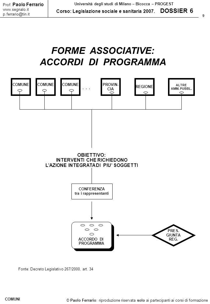 20 © Paolo Ferrario: riproduzione riservata solo ai partecipanti ai corsi di formazione Prof.