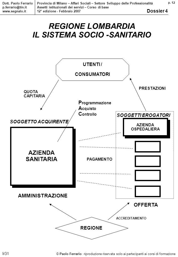 p. 12 © Paolo Ferrario: riproduzione riservata solo ai partecipanti ai corsi di formazione Dott.