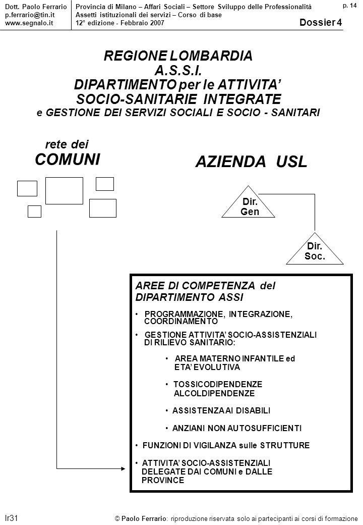 p. 14 © Paolo Ferrario: riproduzione riservata solo ai partecipanti ai corsi di formazione Dott.
