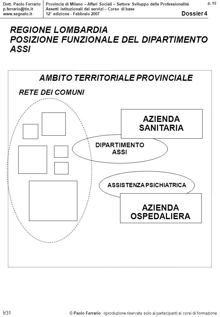 p.15 © Paolo Ferrario: riproduzione riservata solo ai partecipanti ai corsi di formazione Dott.