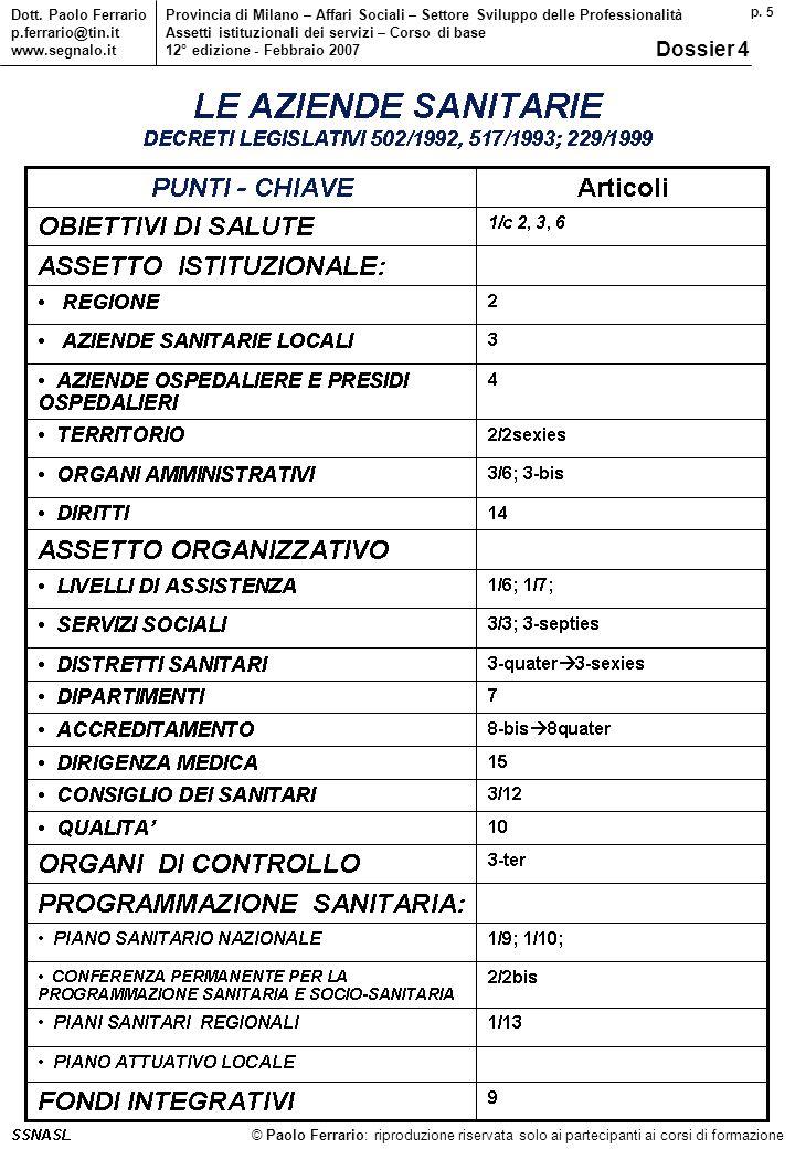 p. 5 © Paolo Ferrario: riproduzione riservata solo ai partecipanti ai corsi di formazione Dott.