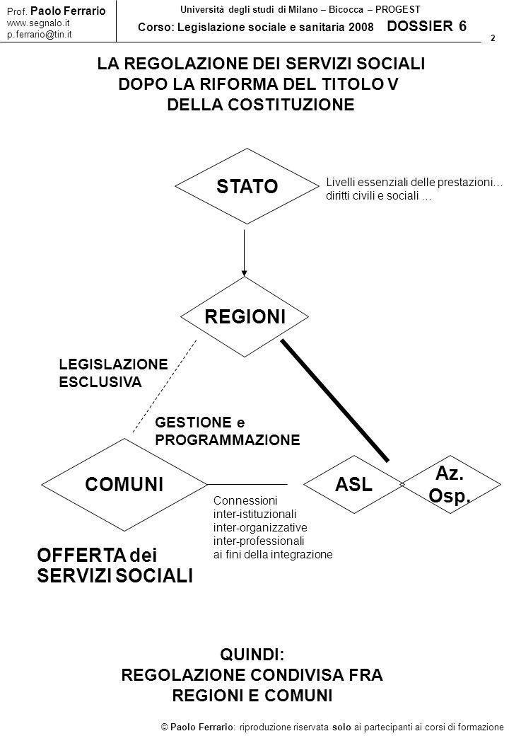 2 © Paolo Ferrario: riproduzione riservata solo ai partecipanti ai corsi di formazione Prof.