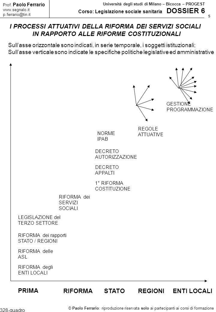 5 © Paolo Ferrario: riproduzione riservata solo ai partecipanti ai corsi di formazione Prof. Paolo Ferrario www.segnalo.it p.ferrario@tin.it Universit