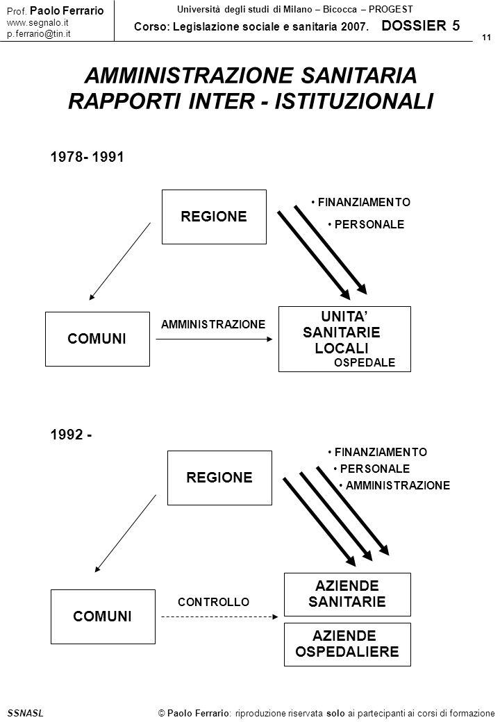 11 © Paolo Ferrario: riproduzione riservata solo ai partecipanti ai corsi di formazione Prof. Paolo Ferrario www.segnalo.it p.ferrario@tin.it Universi