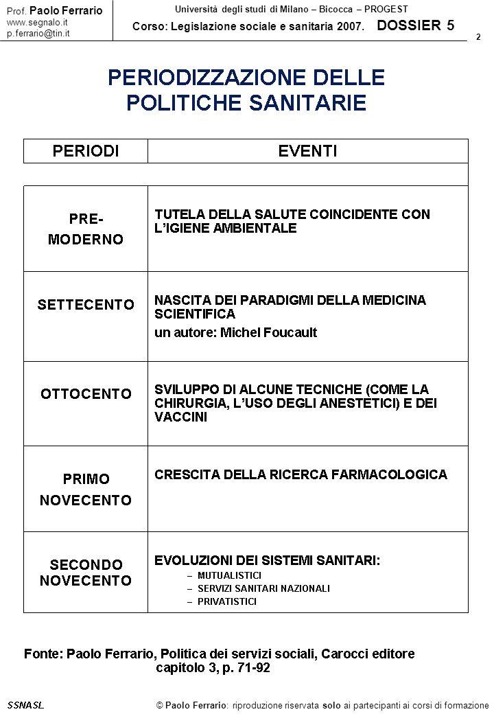 13 © Paolo Ferrario: riproduzione riservata solo ai partecipanti ai corsi di formazione Prof.