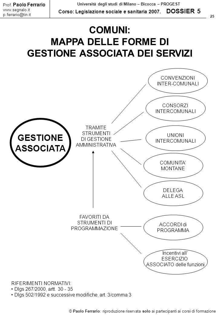 25 © Paolo Ferrario: riproduzione riservata solo ai partecipanti ai corsi di formazione Prof.