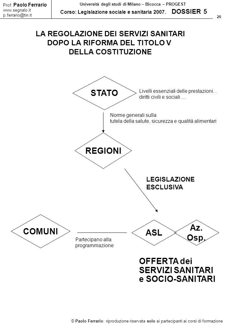 26 © Paolo Ferrario: riproduzione riservata solo ai partecipanti ai corsi di formazione Prof. Paolo Ferrario www.segnalo.it p.ferrario@tin.it Universi