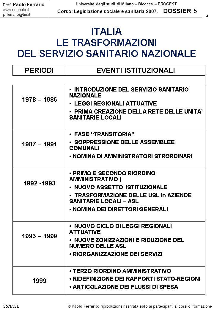 15 © Paolo Ferrario: riproduzione riservata solo ai partecipanti ai corsi di formazione Prof.
